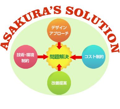 ASAKURA'S SOLUTION 問題を解決します